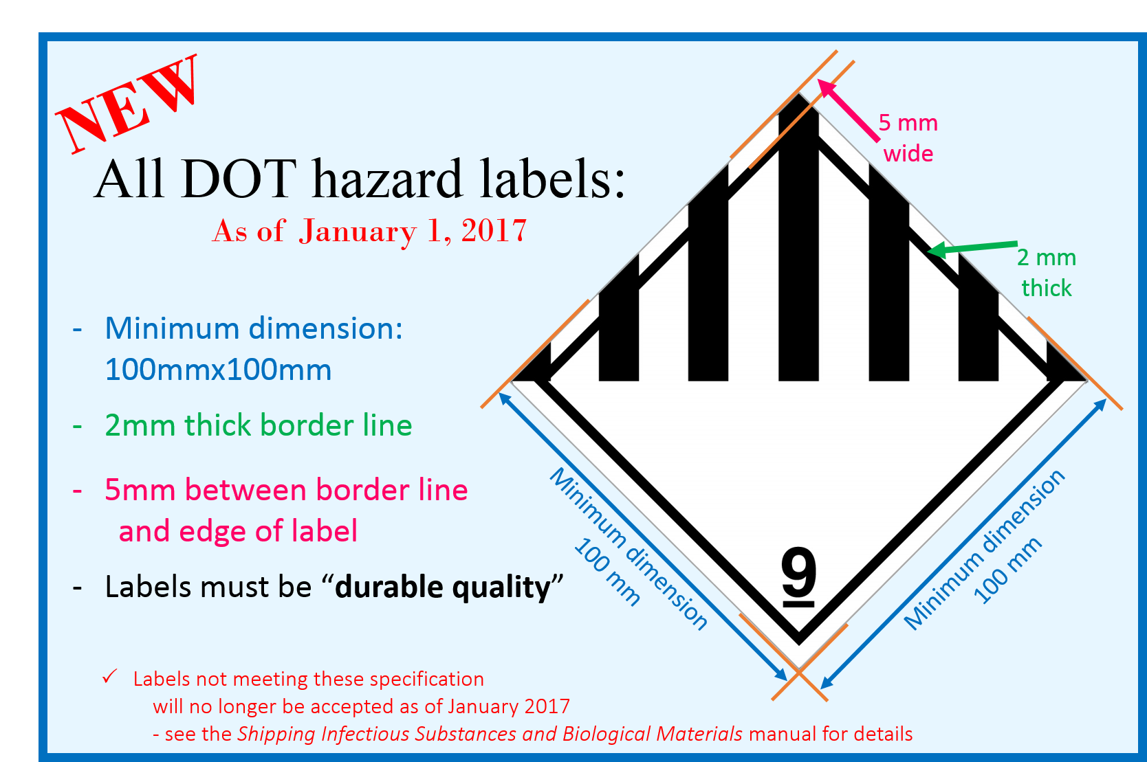 DOT hazard label update 2017