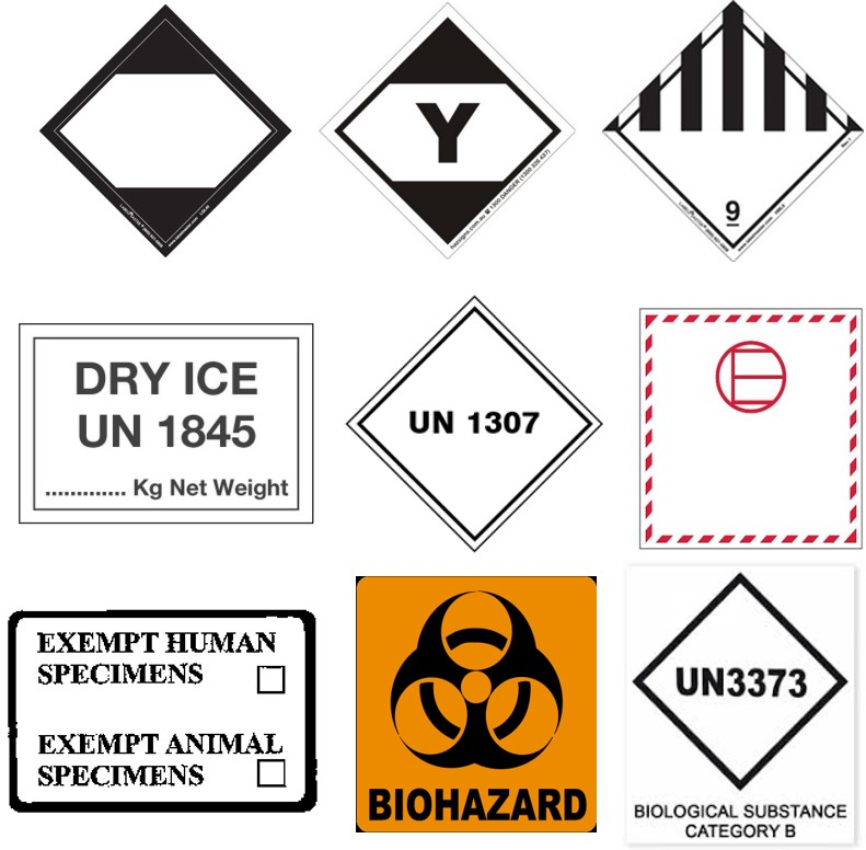 Hazard Labels 1