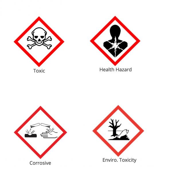 The 4 GHS hazard pictograms for TMAH - red bordered diamonds for toxicity, health hazard, corrosive, and environmental toxicity